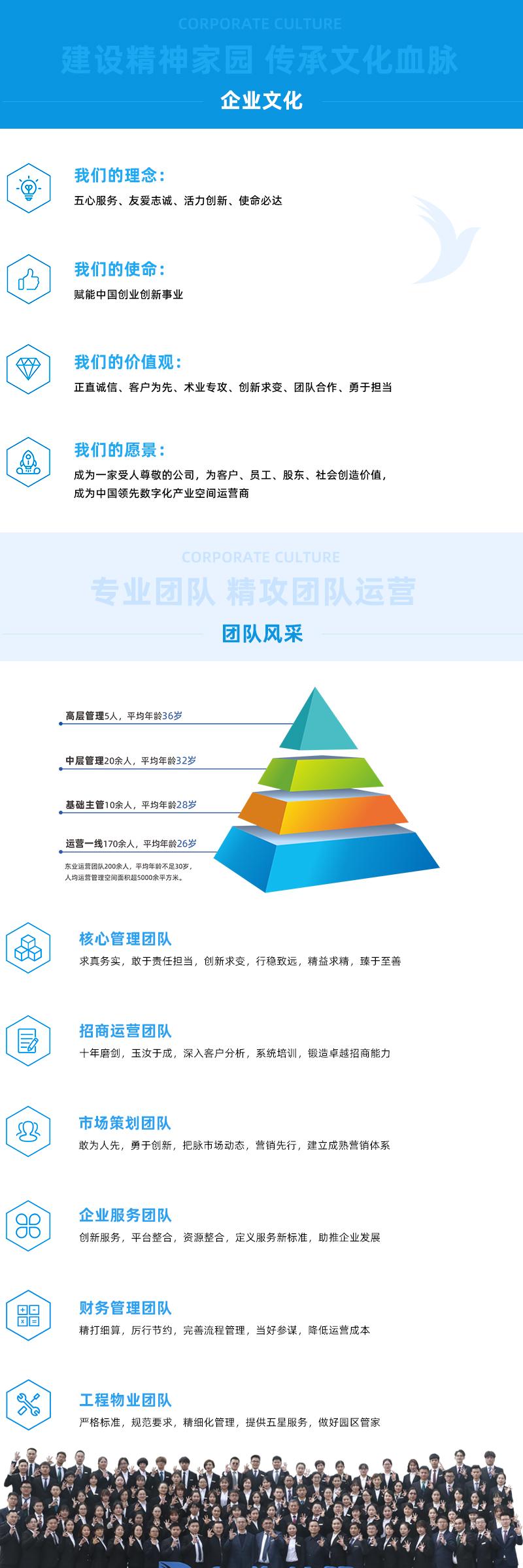 东业集团企业文化